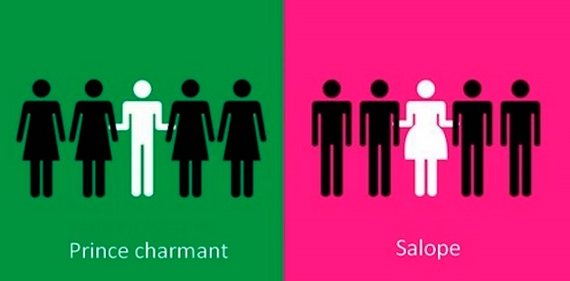 Differences-homme-femme